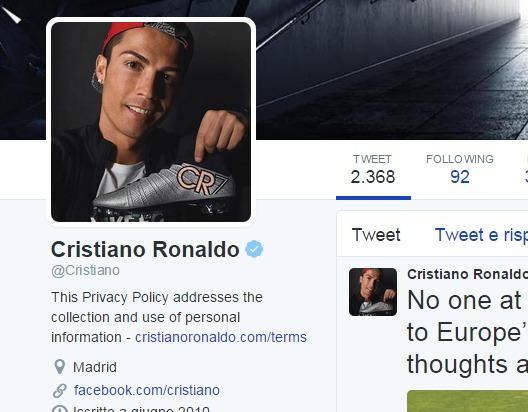 Cristiano Ronaldo ha trovato un tesoro su Twitter