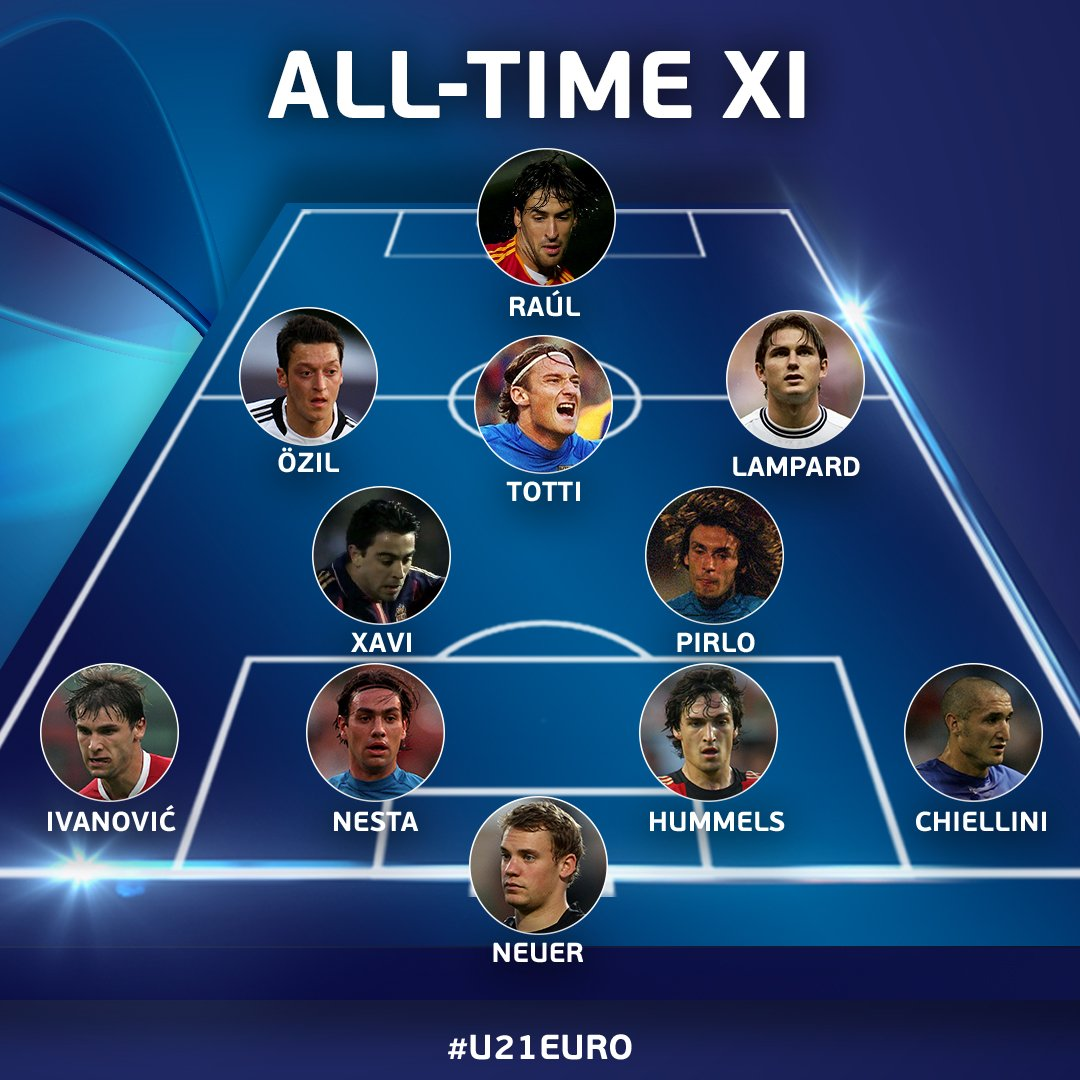 "Europei Under 21, Chiellini, Pirlo, Totti e Nesta nel ""Dream team"" all time"