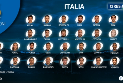 """Rugby, ecco l'Italia per il Sei Nazioni. O'Shea: """"Voglio una squadra da battaglia"""""""
