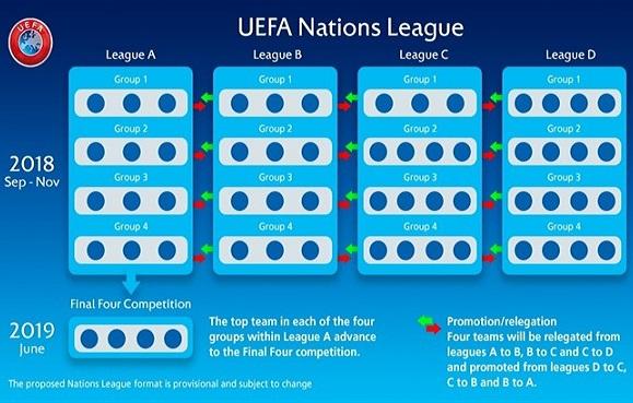 uefa-nations-league-coppa-delle-nazioni