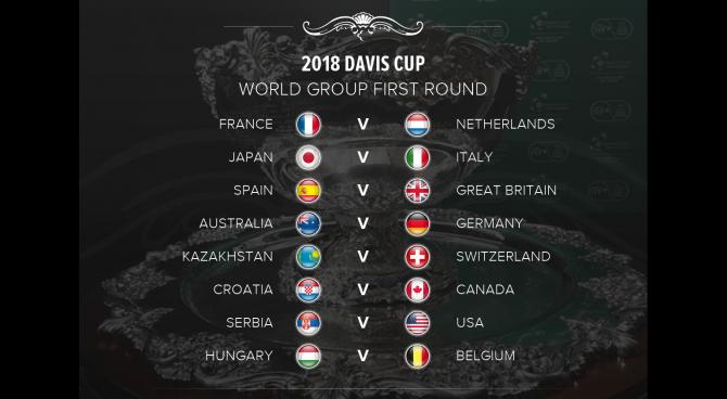 Coppa Davis, l'Italia pesca il Giappone