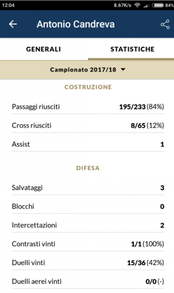 candreva-inter-app