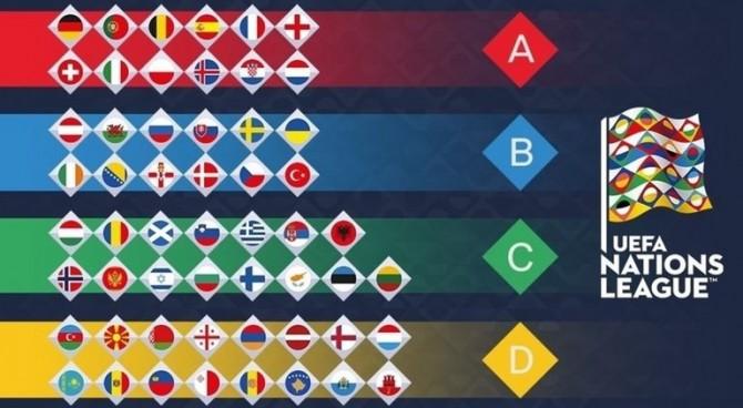 UEFA Nations League, parte il nuovo torneo europeo per nazioni: Italia in Lega A
