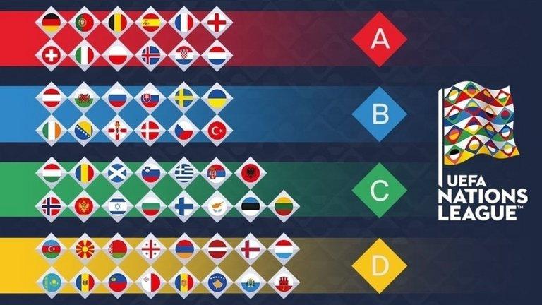 UEFA Nations League, le fasce dei gironi. Italia in seconda