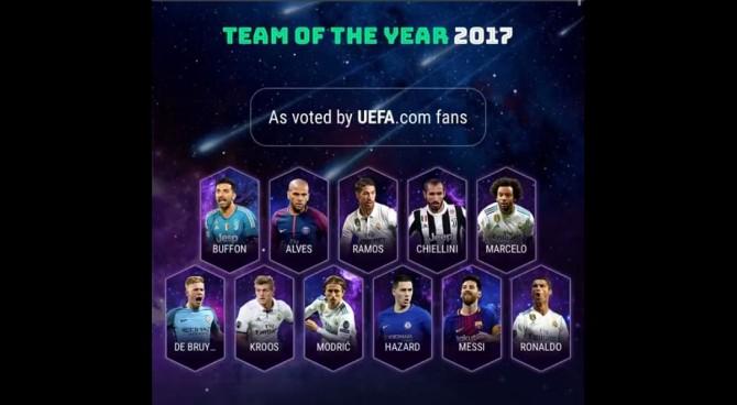Uefa.com, votata la squadra del 2017: ci sono Buffon e Chiellini
