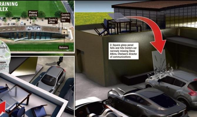 Paura per Antonio Conte: la sua auto distrutta nella sede del Chelsea