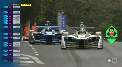 Formula E, all'Eur trionfa Bird
