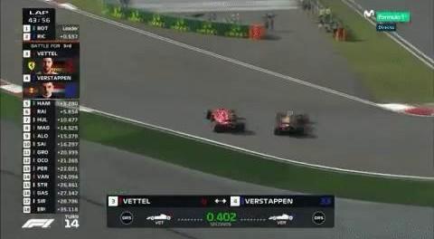 GP Cina, trionfa Ricciardo. Vettel speronato da Verstappen: finisce ottavo