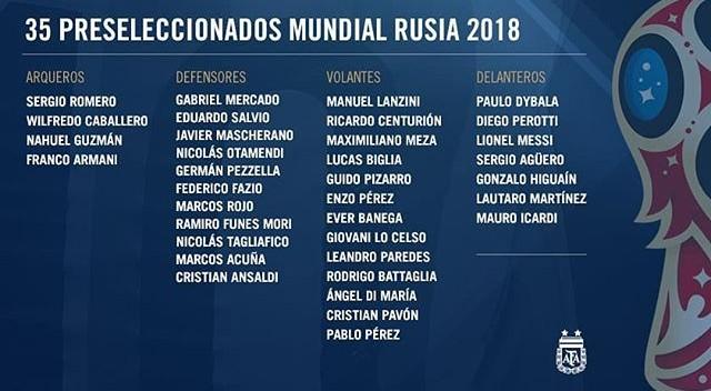 Argentina ecco i preconvocati per i Mondiali. Ci sono Dybala, Higuain e Icardi