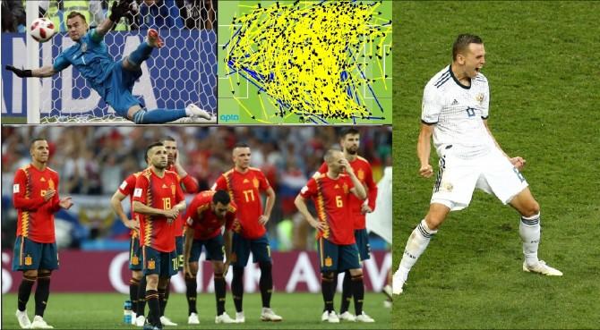 Esce anche la Spagna! Fa il record di sempre di passaggi ma non tira mai, la Russia vince ai rigori