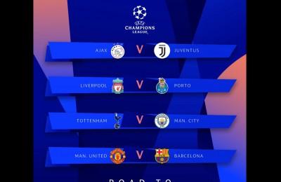 Sorteggio Champions League, la Juventus troverà l'Ajax ai quarti